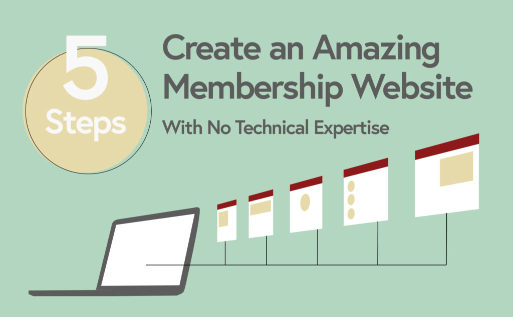 building membership website